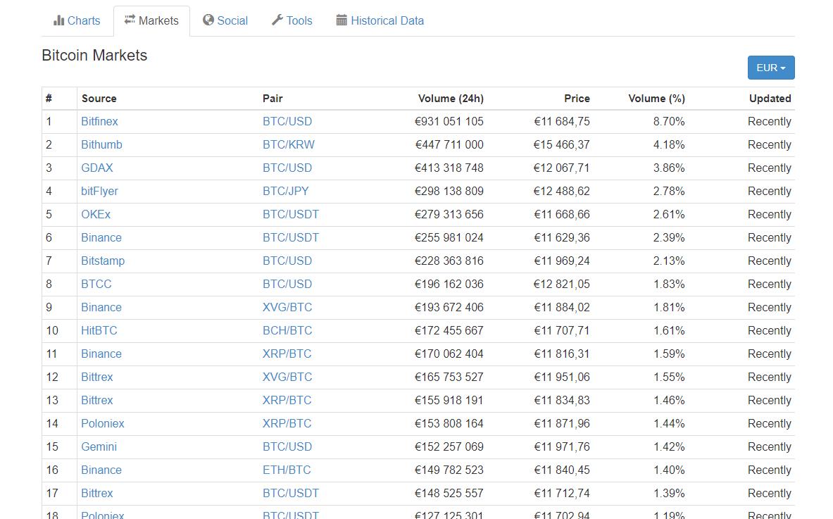 Ak užsidirbti pinigų bitcoin
