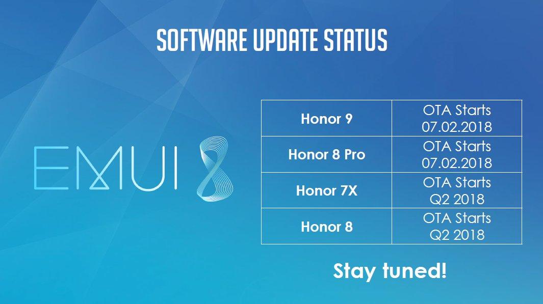 Honor 8, 8 Pro, 9 et 7X : EMUI 8 avec Oreo confirmé, voici