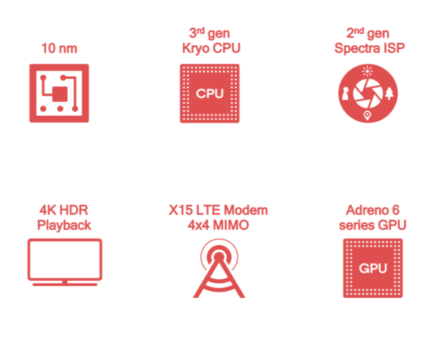 Qualcomm Introduces the Snapdragon 710, On Smartphones More