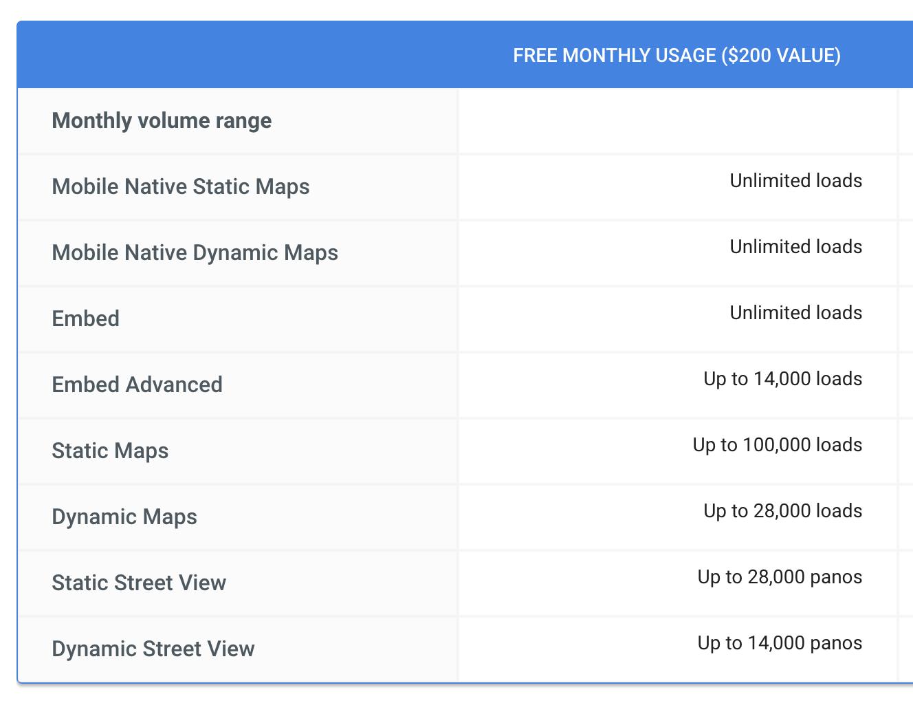 google maps est d sormais exclusivement payant pour les d veloppeurs frandroid. Black Bedroom Furniture Sets. Home Design Ideas