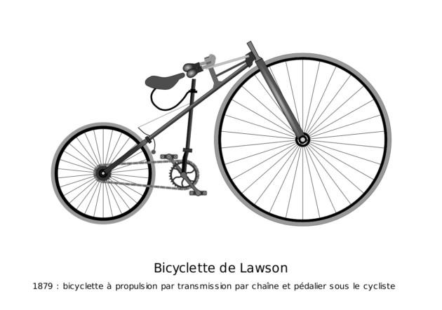 «Bicyclette de Lawson, premier vélo avec une chaîne et pédalier sous le cycliste»