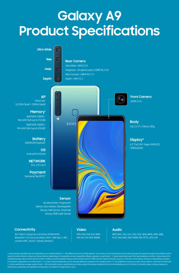 Samsung Galaxy A9 (2018) officialisé : un ambitieux smartphone à quatre capteurs photo