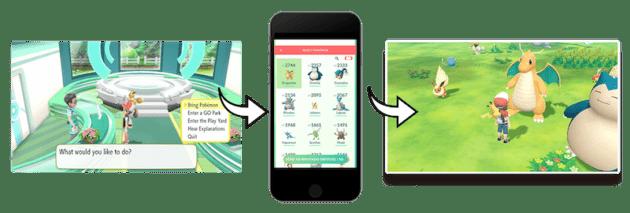 Comment transférer vos créatures de Pokémon Go à Pokémon Let's Go ?
