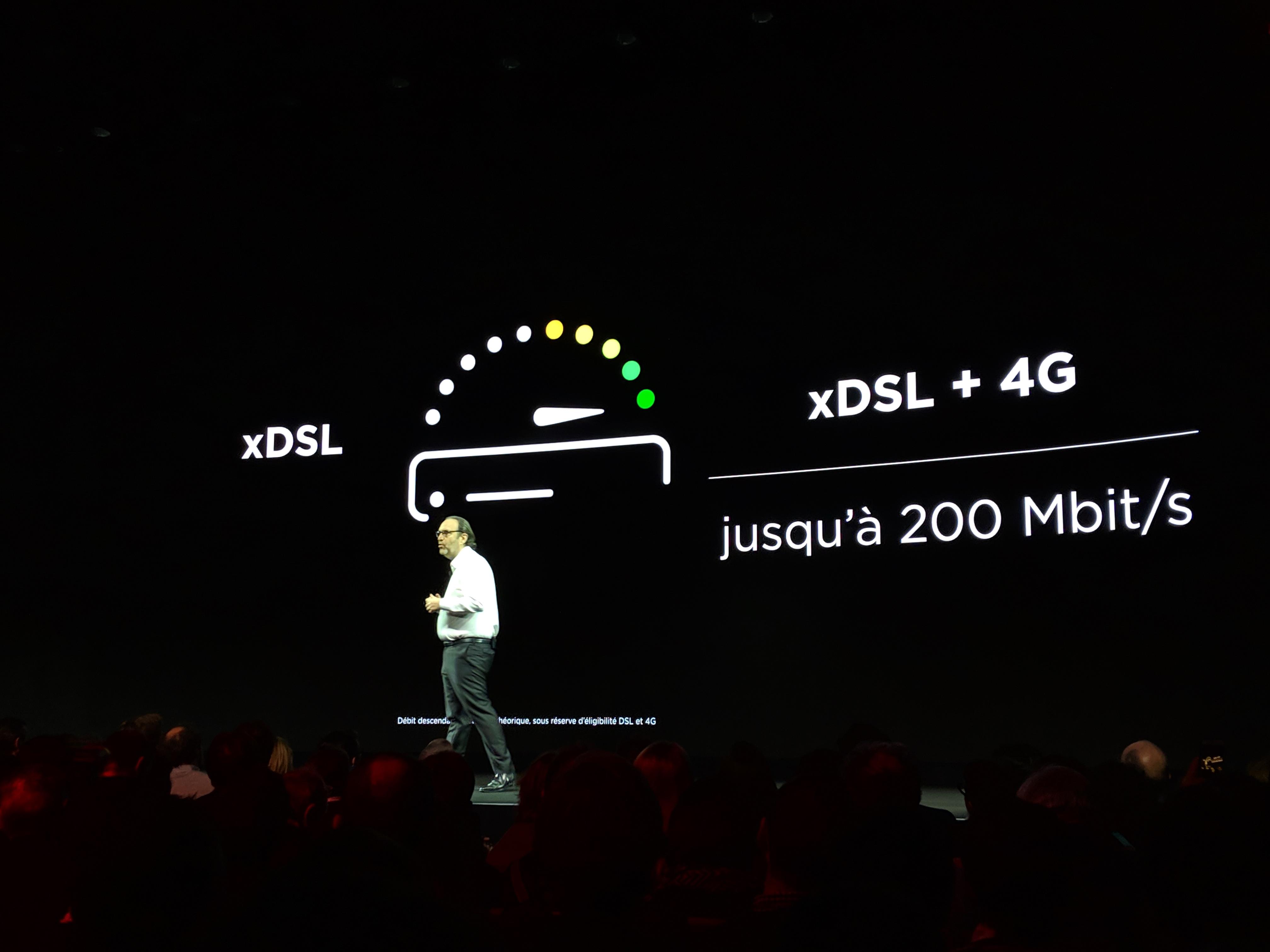 nouvelle version meilleur pas cher produit chaud Freebox Delta xDSL + 4G : attention à la nouvelle limite de ...