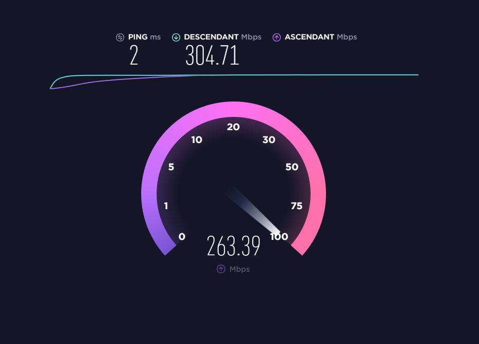 Un test de débit permet de mesurer très précisément la vitesse de sa connexion Internet (ici sur de la fibre optique).