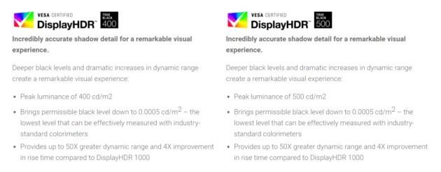 DisplayHDR True Black : VESA annonce une certification pour les écrans OLED et MicroLED au CES 2019