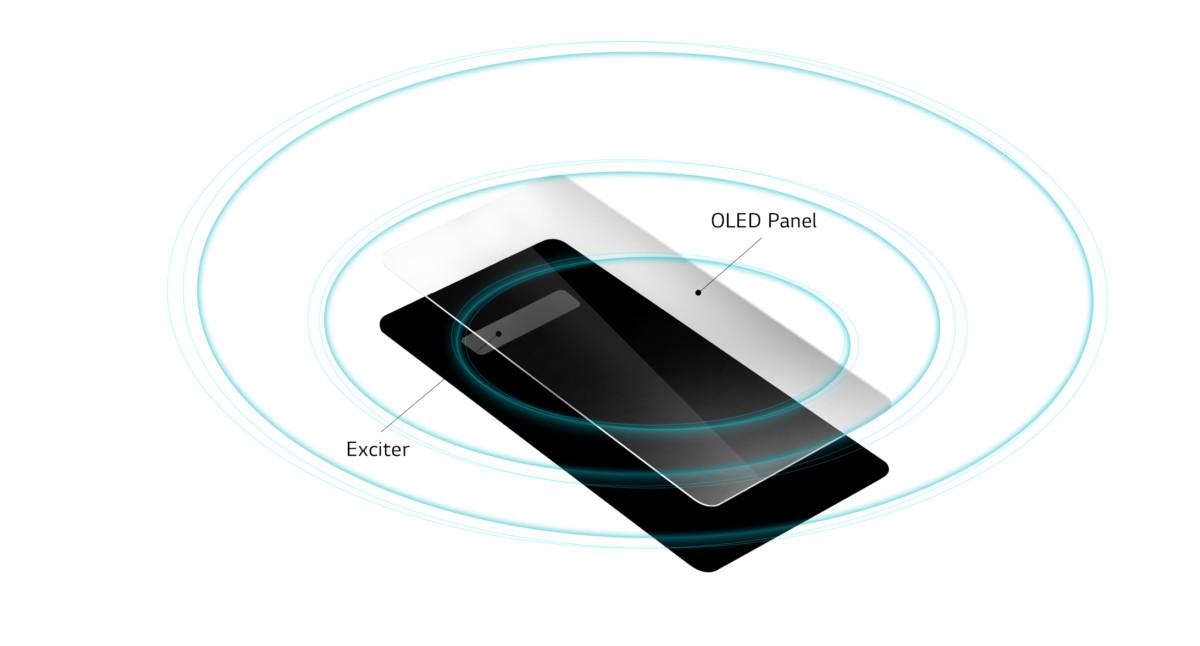 Schéma d'explication du Crystal Sound OLED