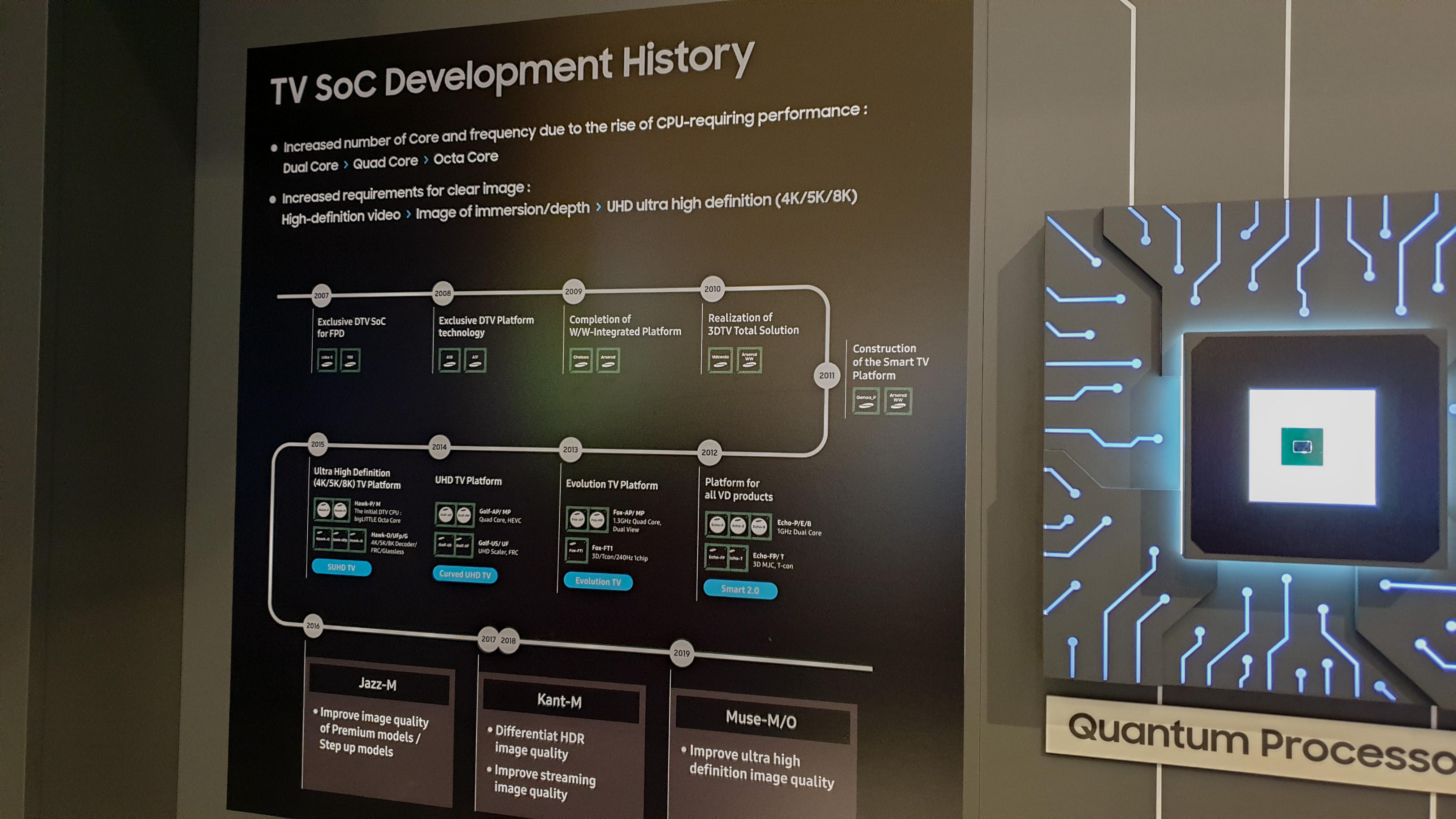 Samsung QLED 2019 : de quoi en faire voir de toutes les couleurs à l