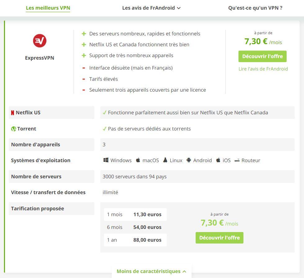 Voici les informations que vous pourrez retrouver dans notre comparateur de VPN