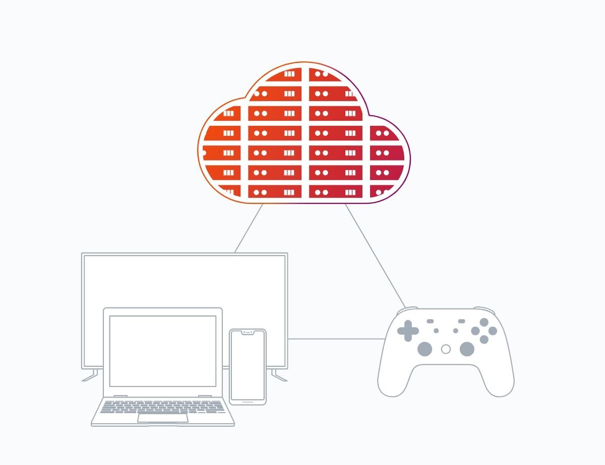 Avec le cloud gaming, le jeu vidéo tourne sur un serveur distant. L'utilisateur a juste besoin d'une connexion à Internet et d'un écran.