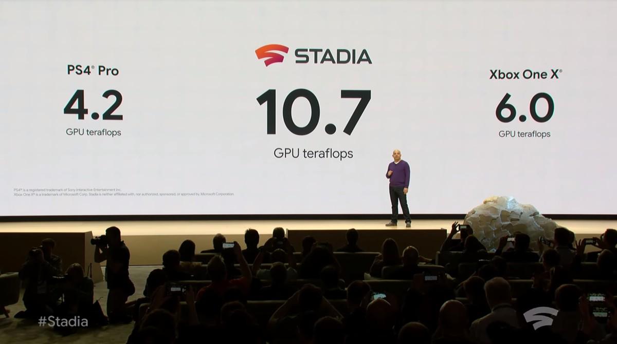 Puissance des PS4 Pro, Xbox One X et Google Stadia