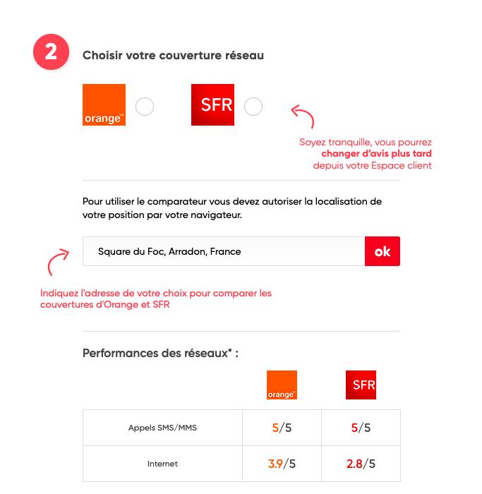 L'outil de Prixtel expose simplement quelle couverture réseau est la meilleure à une adresse donnée.