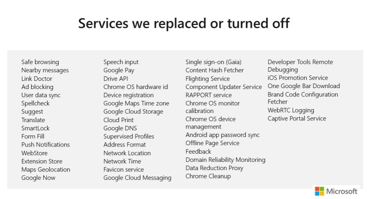 Microsoft Edge Chromium : une première bêta disponible au téléchargement