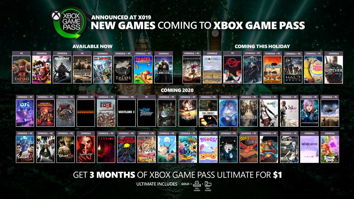 L'abonnement Xbox Game Pass propose de nombreux jeux