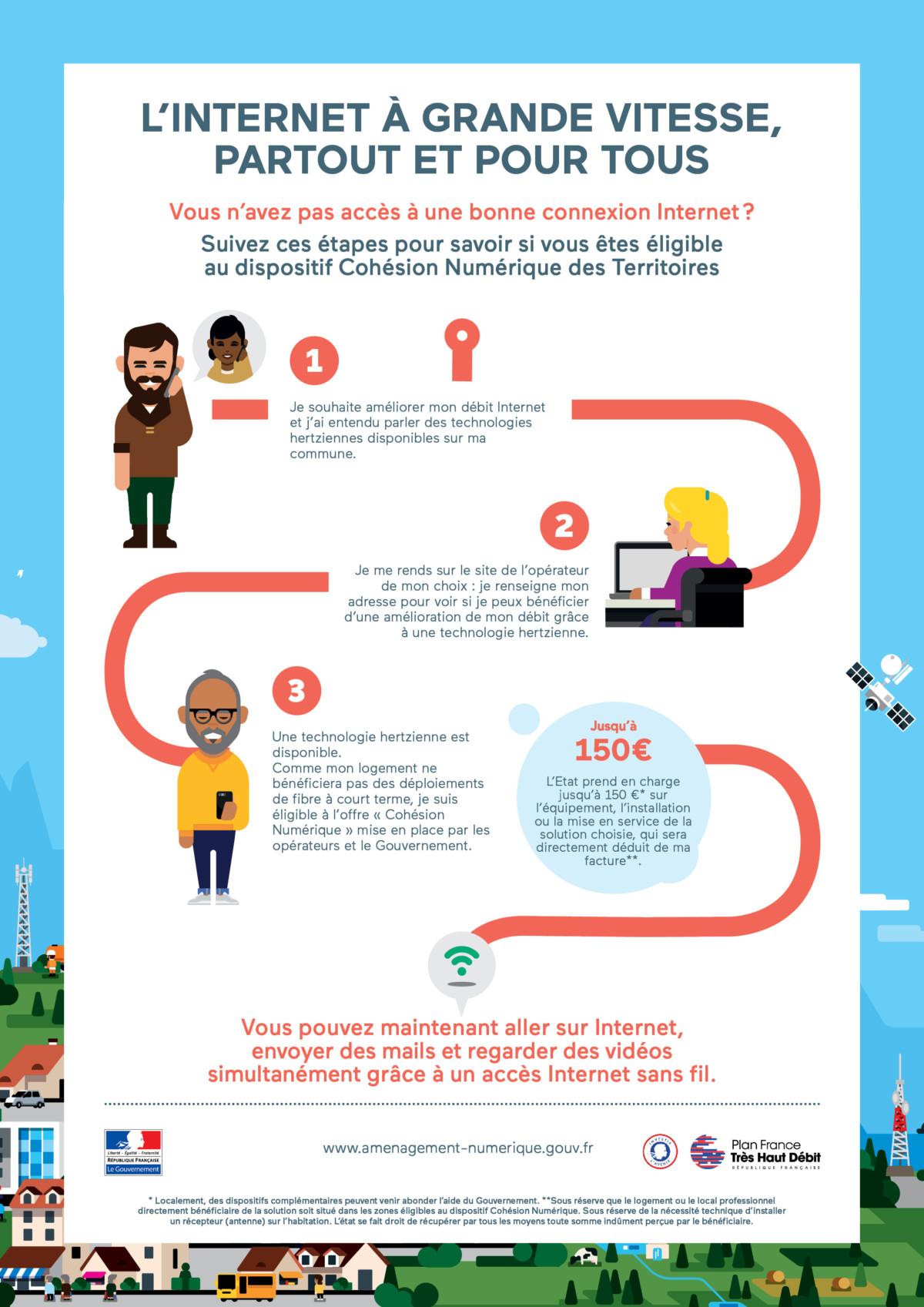 Box 4G : l'État vous fournit une aide financière en cas de mauvaise connexion fixe