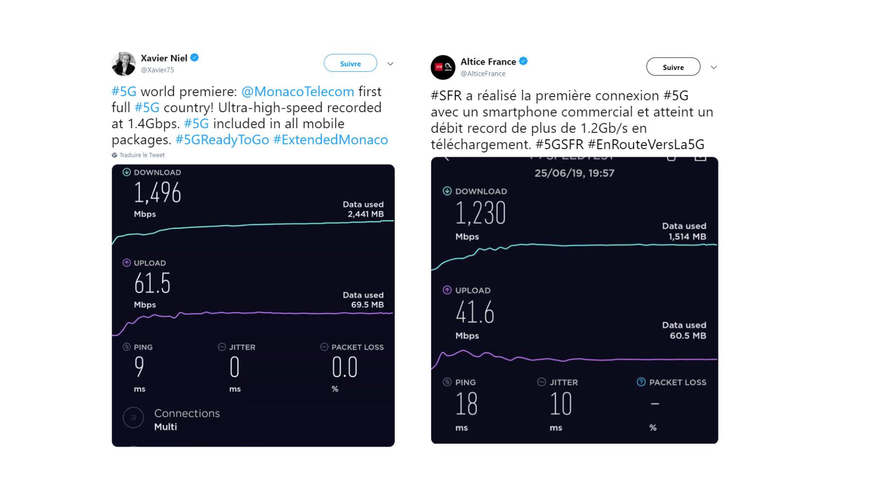 Xavier Niel et Altice SFR partagent leurs speedtests 5G, mais vous n'aurez certainement pas la même expérience