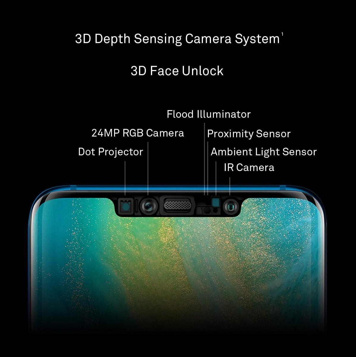 Le Mate20 Pro et son système de reconnaissance faciale
