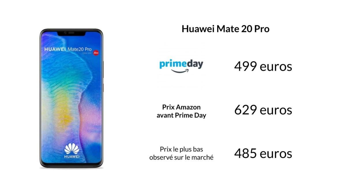 Amazon Prime Day 2019 : est-ce que ce sont vraiment de bonnes offres ? Nous avons vérifié !