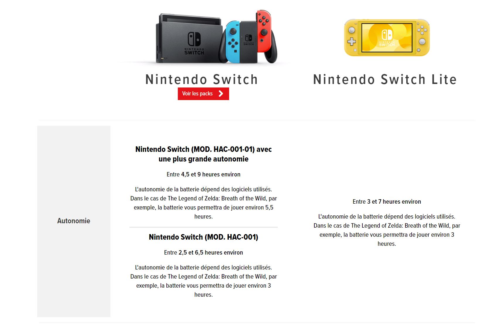 https://images.frandroid.com/wp-content/uploads/2019/07/nintendo-switch-comparatif-jpg.png