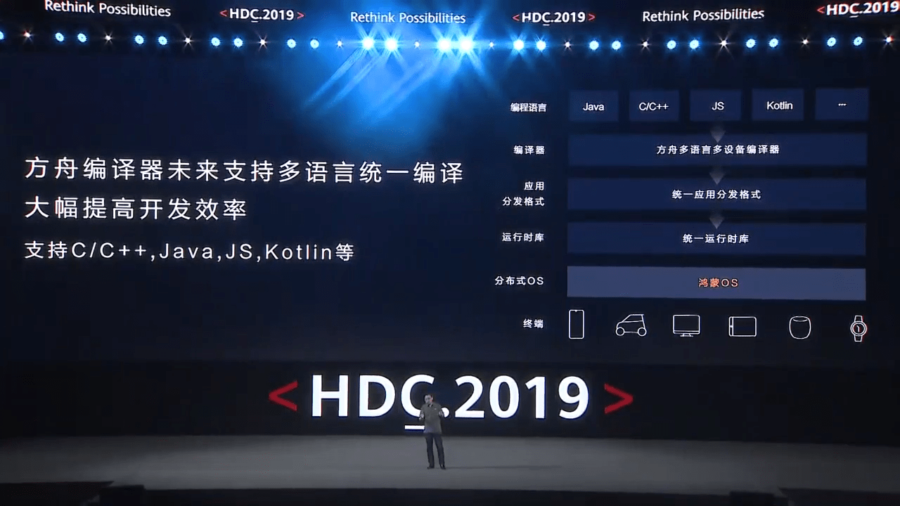Huawei présente un système d'exploitation pour remplacer Android
