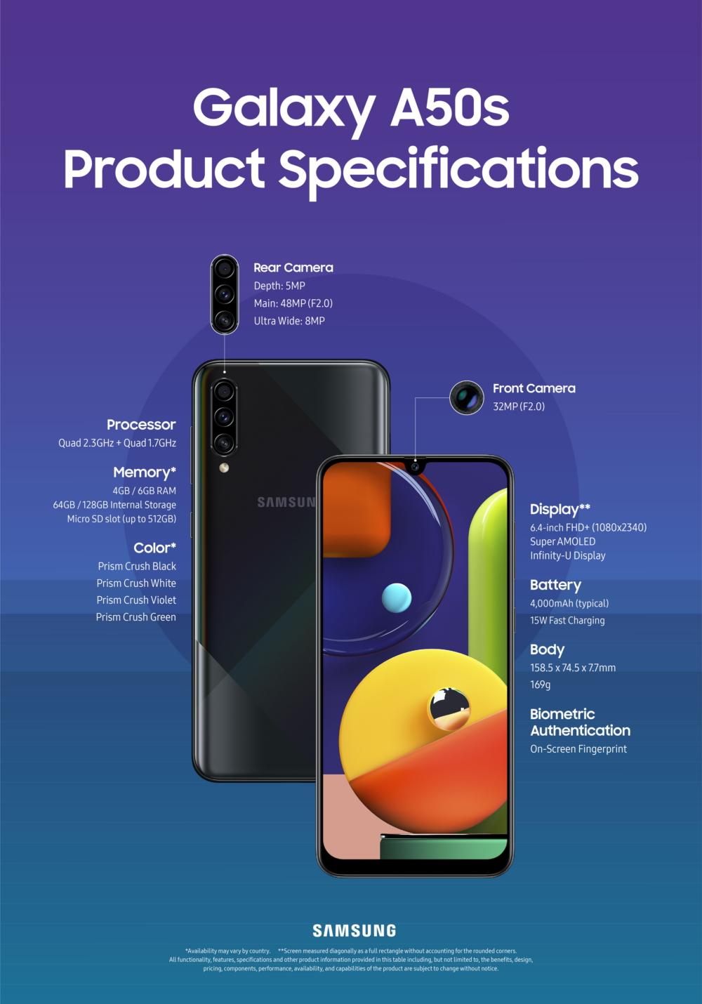 Samsung Galaxy A50s et Galaxy A30s officialisés : photos améliorées, design peaufiné