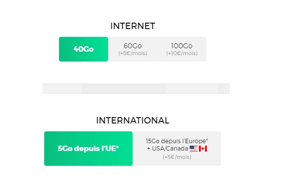 RED by SFR change de formule : un seul forfait mobile et des options
