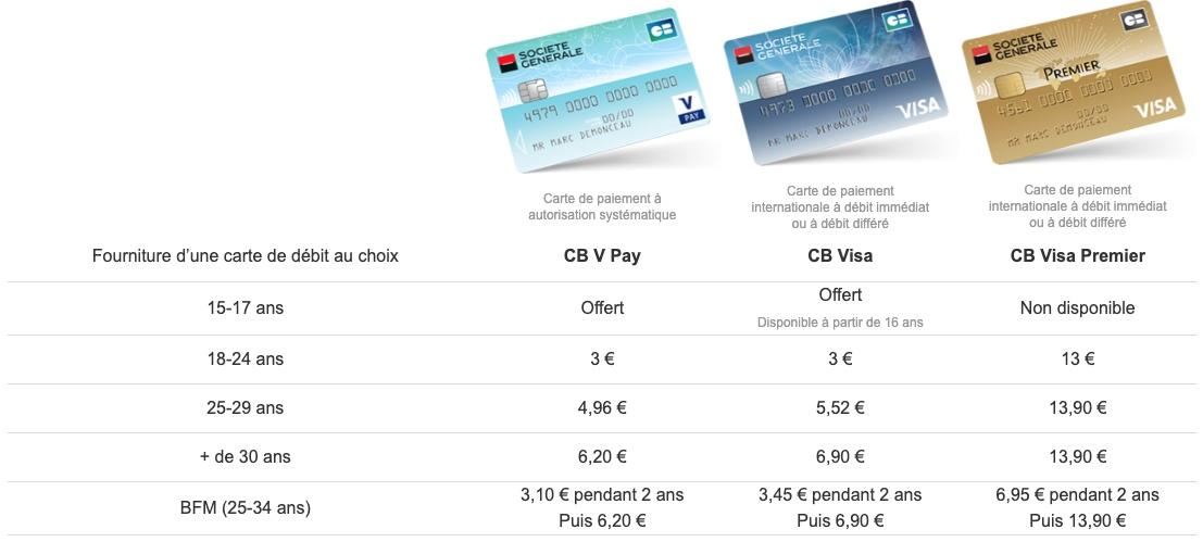 Banque En Ligne Le Comparatif Des Meilleures Banques De Janvier 2021