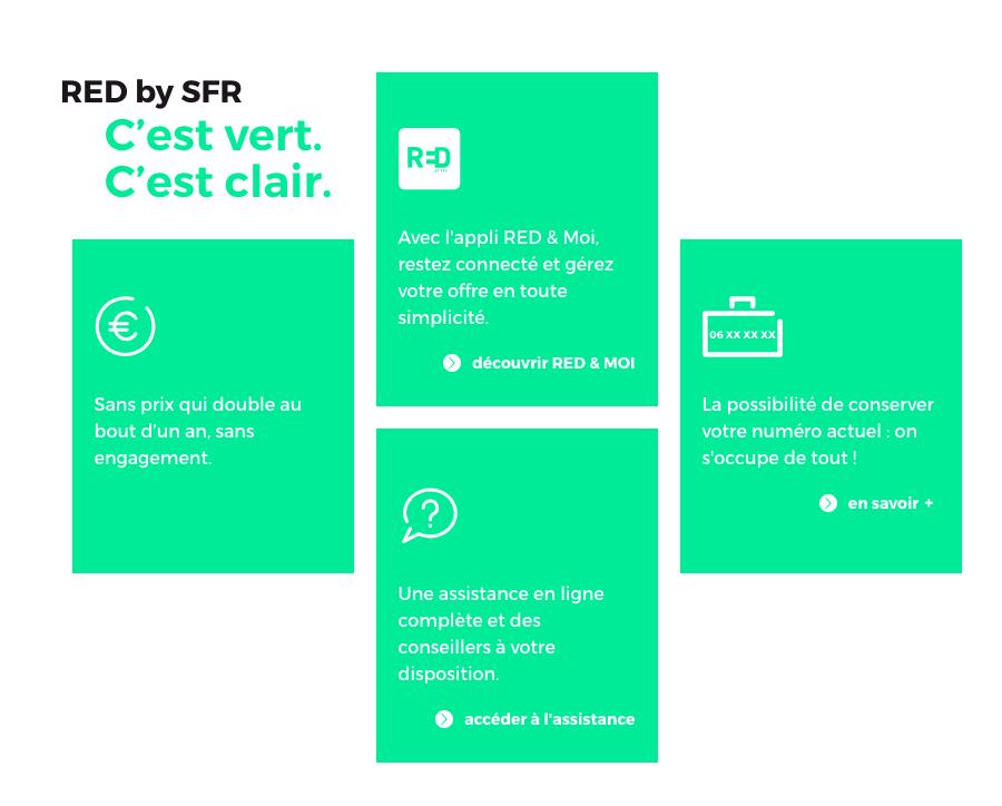 Les engagements de RED by SFR.