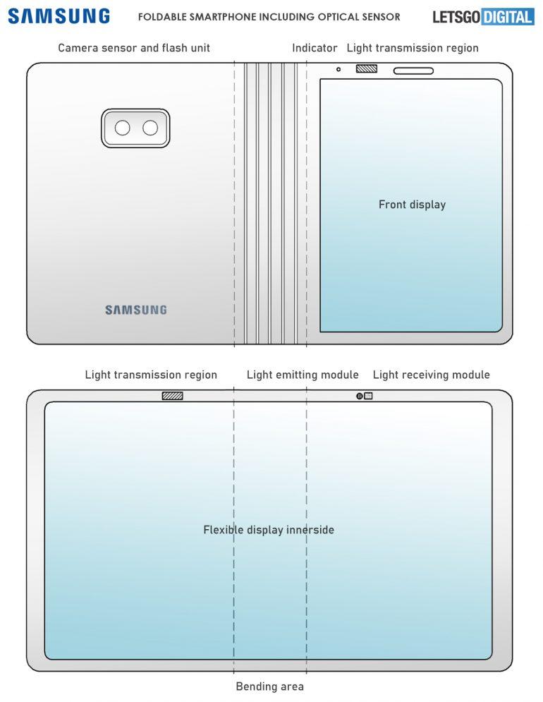 Galaxy S10 : un film de protection tiers peut fourvoyer le capteur d'empreintes