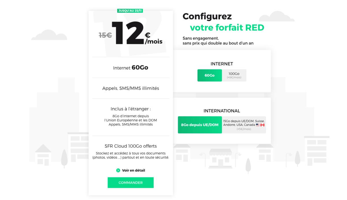 Ce que comprend le forfait mobile RED by SFR, ainsi que les options disponibles.