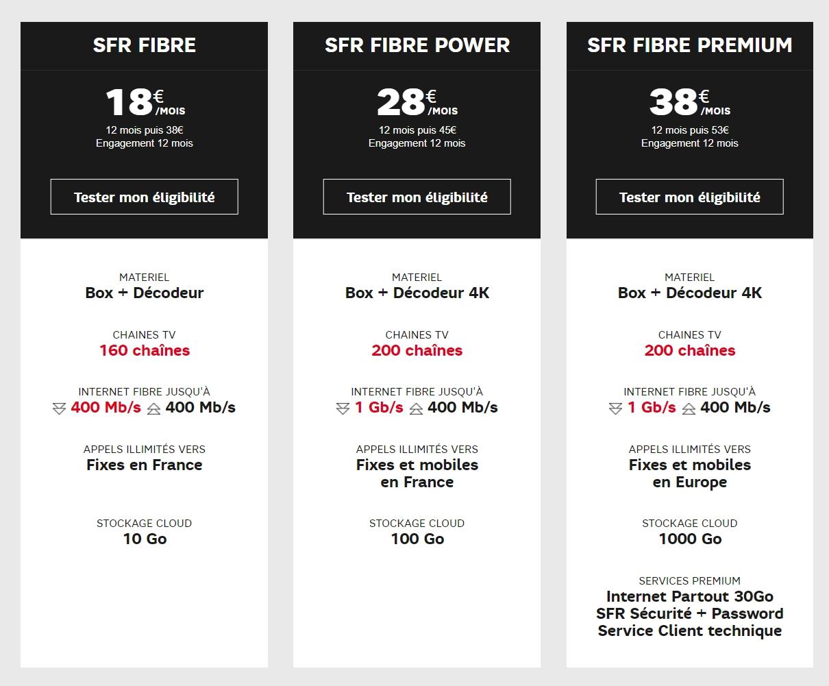 SFR augmente le prix de ses forfaits box Internet