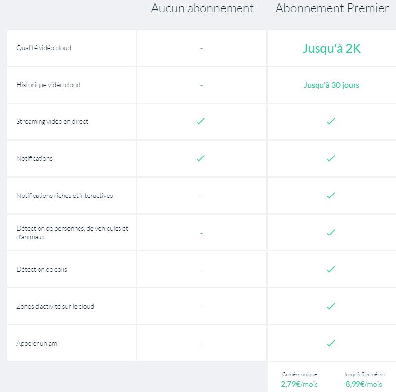 L'abonnement Smart Premier est offert pendant 3 mois à l'achat d'une Arlo Pro 3