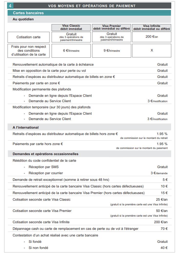 La brochure tarifaire de BforBank est très classique et ne comprend pas de mauvaise surprise.