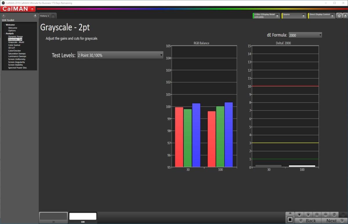 L'équilibre des couleurs RVB après calibration