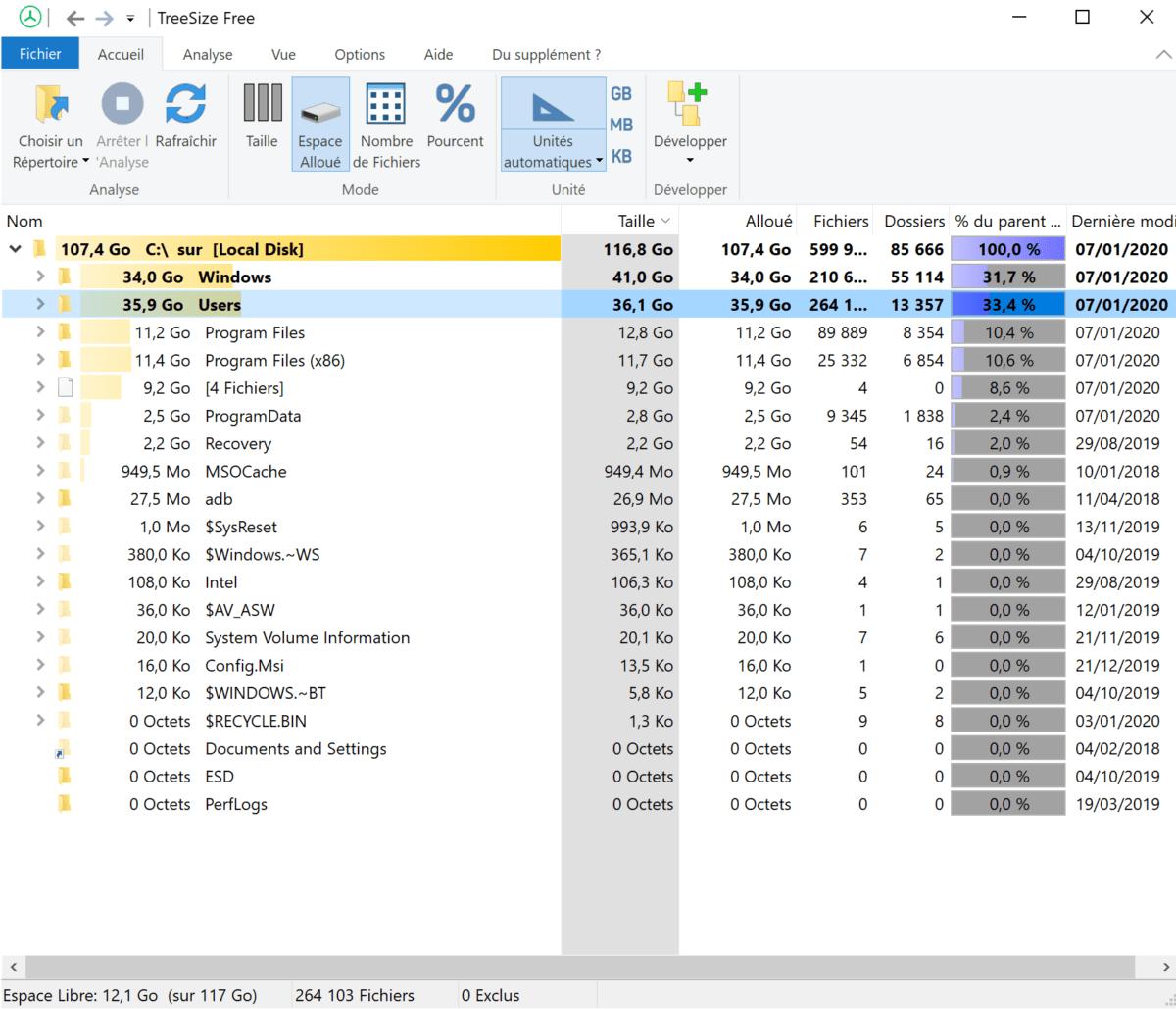 L'interface de TreeSize trie tous les dossiers de votre disque dur par taille