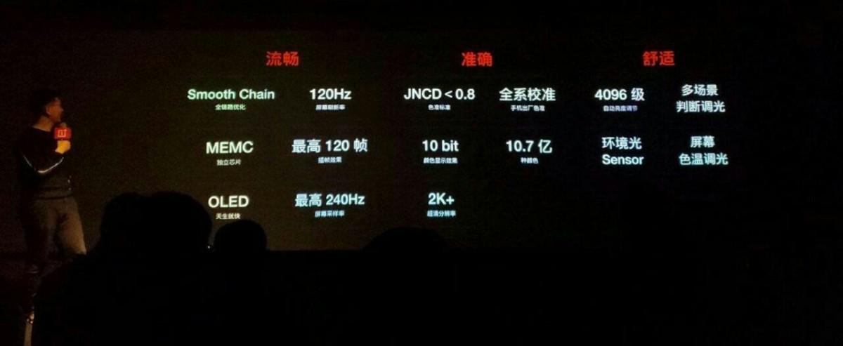 OnePlus 8 Pro : 120 Hz, couleurs réalistes, échantillonnage 240 Hz… l'écran parfait se dessine