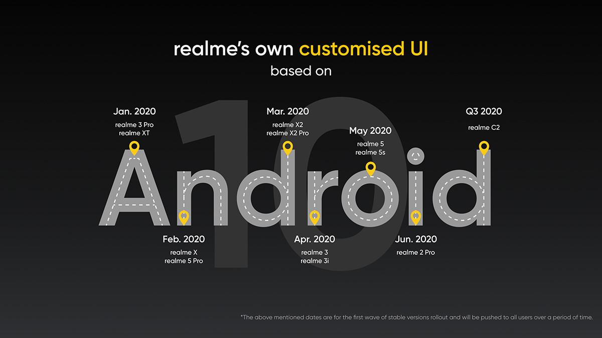 Realme dévoile sa propre interface Realme UI pour s'émanciper d'Oppo