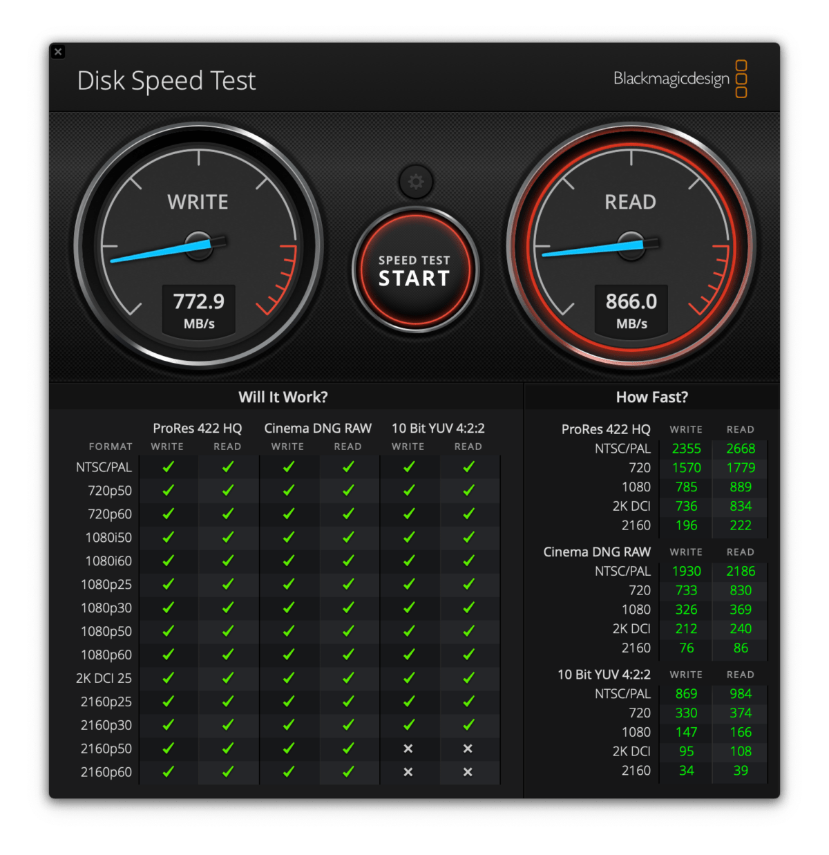 Performances du Samsung T7 branché sur un MacBook Air Retina
