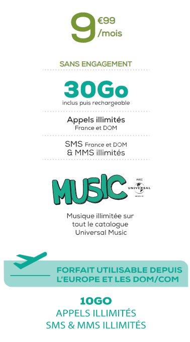 Le contenu du forfait mobile 30 Go La Poste Mobile en une image.