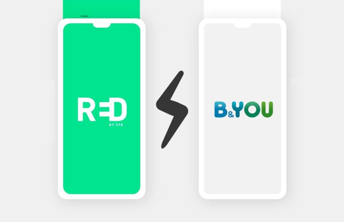 SFR RED ou B&You : quel forfait mobile 100 Go choisir en ce moment ?