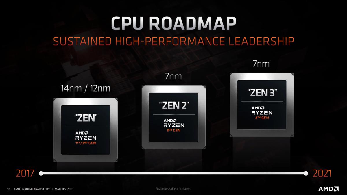 Les Zen 3 d'AMD sont gravé en 7 nm