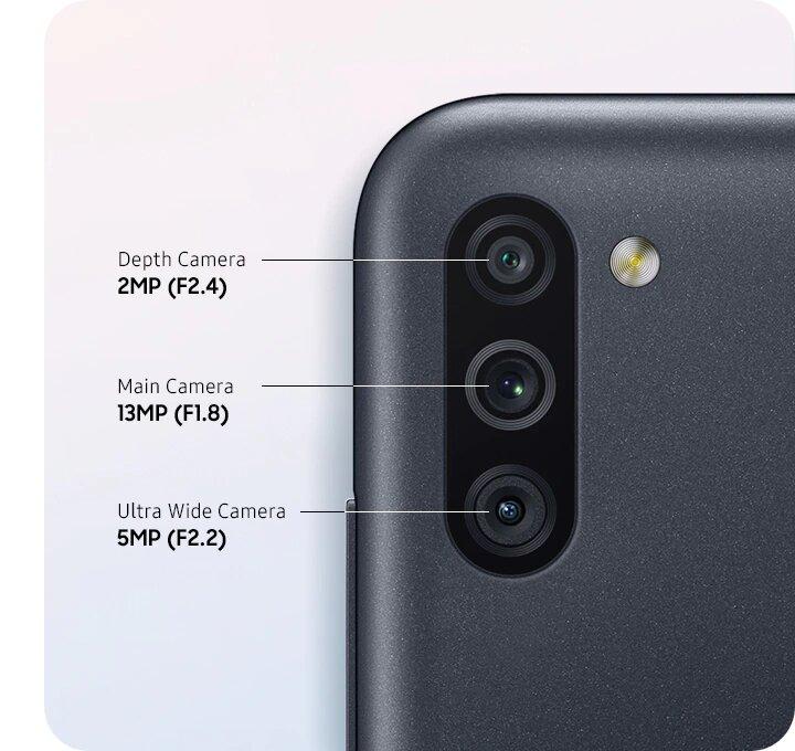 Caméras arrière du Samsung Galaxy M11