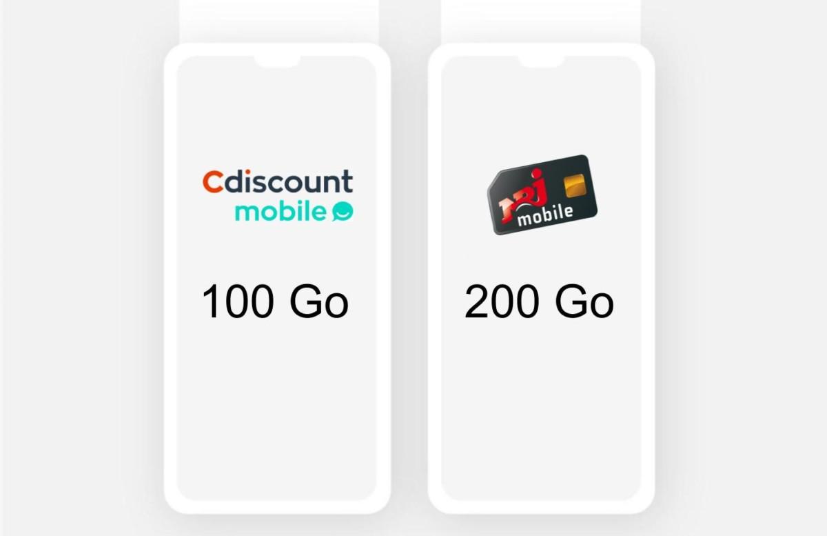 Forfait mobile : petit prix avec 100 ou 200 Go de données 4G