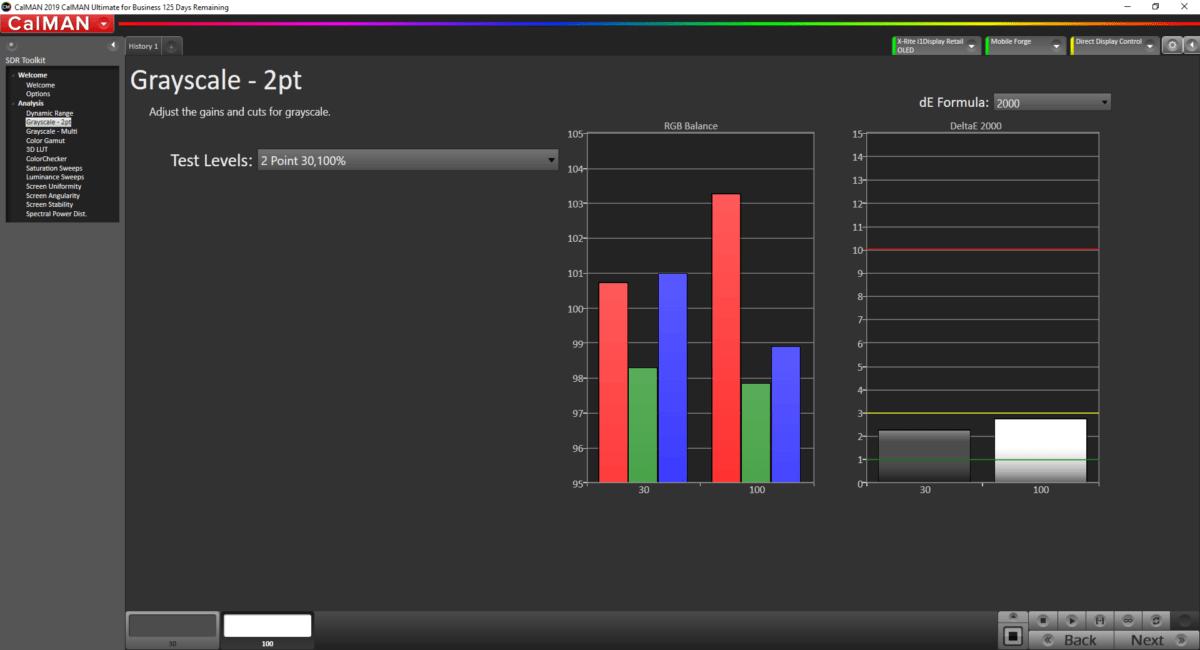La mesure du gris en mode film montre une mauvaise calibration du point blanc