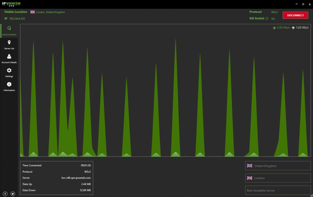 Une fois connecté, le client d'IPVanish montre une grande courbe de données envoyées et reçues.