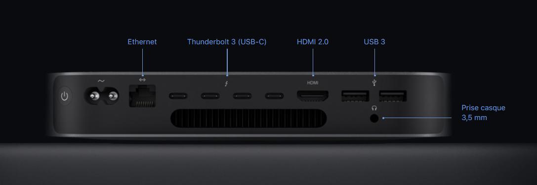Les connectiques du Mac mini