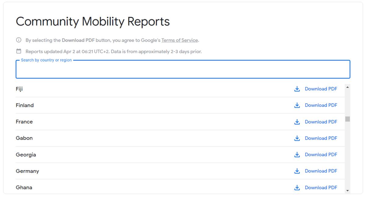 Données de Google sur le confinement