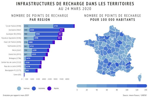 Répartition des bornes de recharge pour voitures électriques en France