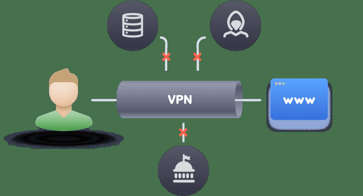 NordVPN ou Cyberghost : quel VPN choisir ?