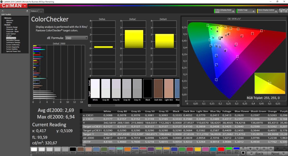 Mesure de fidélité des couleurs du SonyKD-65AG9